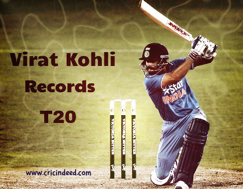Virat Kohli Complete Batting Records In T20