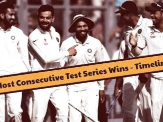 consecutive test series win for india