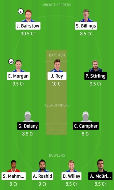 ENG vs IRE 2nd ODI Dream11 Team
